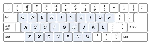 Англійська розкладка клавіатури